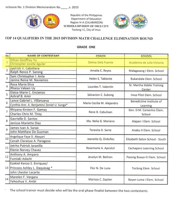 metrobank mtap deped math challenge division orals grade i Grade 1 mtap reviewer 1 grade 1 metrobank mtap deped math challenge courtesy by: pids nogales files prepared by: dulce buenaventura 2004 metrobank-mtap-ncr math challenge division orals.